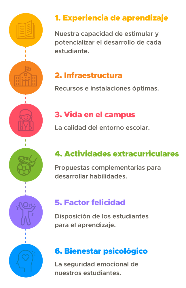 infografia-NCC-blogpost-great-place-to-study