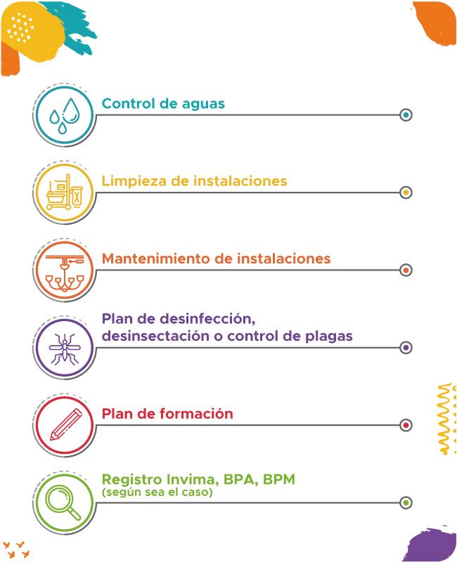 infografico-primer-colegio-haccp